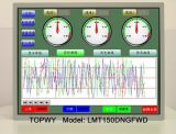 Indicador de cor 1024*768 TFT de Topway 15 de ''