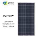 модуль самого лучшего поставщика Китая панели солнечных батарей 150W PV солнечный для домашней пользы