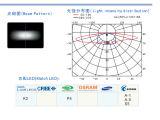 Luz de rua do diodo emissor de luz/lente módulo da lâmpada esse Philips de harmonização Lumileds (MB)