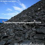 Magnesiumoxyd-Kohlenstoff-Ziegelsteine verwendeten natürlichen Flockengraphit +895,