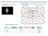 Luz de rua do diodo emissor de luz/lente da lâmpada única esse Philips de harmonização Lumileds (MC)