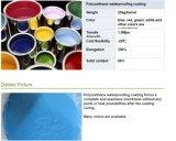 Покрытие полиуретана/вода - основанное покрытие полиуретана водоустойчивое/водоустойчивое жидкостное покрытие