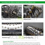Desfibradora/granulador del ccsme para la basura/el cable/la película electrónica media/los bolsos tejidos