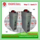 エンジン開始のための20ah Kpxシリーズ超高速のアルカリ電池の充電電池そして1.2V電圧の容量のHengming NiCd電池Gnc20