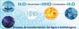 Produção Oxyhydrogen Multifunction de Hho da combustão da caldeira da estaca da soldadura do gerador