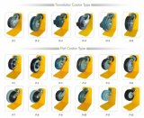 Choisir les roues de chariot à achats d'ascenseur de Travelator de disque d'éclaille