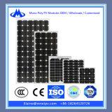 Panneau cristallin mono de pile solaire de silicium