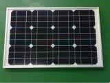 painel solar Mono-Crystalline aprovado de 45W TUV/Ce (JINSHANG SOLARES)