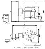 Type de levage Single-Column machine pharmaceutique de distributeur de mélangeur