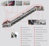 Escalator extérieur de 30 degrés avec l'opération en aluminium