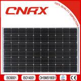 290W панель солнечных батарей высокой эффективности клетки ранга Mono с Ce TUV