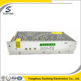 Adapter der CCTV-Stromversorgungen-12V 10A