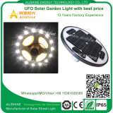 Het LEIDENE ZonneLicht van de Tuin met de Batterij van het Lithium en Schemerig Licht