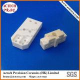 Fabbricazione di ceramica avanzata dei prodotti