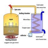 新しいまだ18L/5galワイン水アルコール蒸留器の銅の鍋の密造酒の自家製のものキット