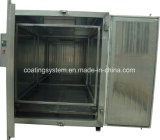 Electrostatic Powder Coating System Oven (Horno De Curado)