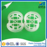 Plastikverbundener Ring, Plastikaufsatz-Verpackung