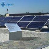 モジュール10年の品質の保証TUV ISOのセリウム150W PVの太陽電池パネルの
