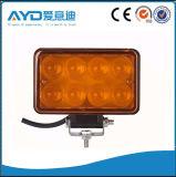 熱い販売車LEDヘッドランプ