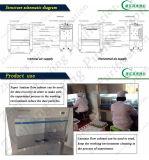 Capa de flujo laminar horizontal de laboratorio
