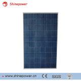 Alta qualità 240W Polycrystalline Solar Panel