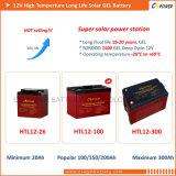 Batterie 12V 75ah Htl12-75 de gel de recul de système d'alimentation solaire