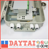 Cadre optique d'achêvement de fibre de 32 faisceaux avec le diviseur d'AP