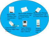 Unidad módulo de comunicación inalámbrica de RF unidad de micro-poder de la monofásico Medidor Inteligente de Electricidad Infraestructura de red inteligente