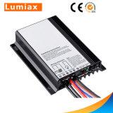 6A PWM impermeabilizzano il regolatore solare della carica per la batteria di litio