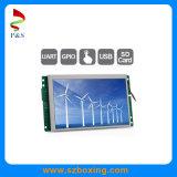 10.1inch 1024*600 Uart Android LCD, сенсорный экран для варианта