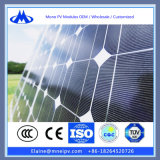 Mono comitato solare High-Efficiency con la progettazione di sistema solare libera