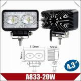 "4.3 "" 20W 높은 루멘 플러드 광속 크리 사람 LED 일 램프 (A833-20W)"