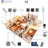 Automatização Home de Tyt Domotic no sistema da automatização Home de Domotic