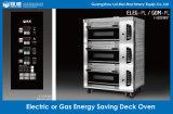 Forno elétrico de poupança de energia da plataforma do gás da eficiência elevada