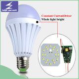 bulbos del ahorro de la energía de 5W 7W 9W 220V LED
