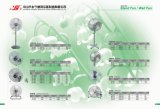 Fernsteuerungsventilator des Electricl Wand-Ventilator-/Oscillating-Ventilator-CB/CE