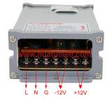 gestionnaire antipluie de 12V250W DEL avec la fonction de PWM (HTX Serires)