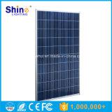 Модули PV панелей солнечных батарей Германии клеток кремния дешевого размера цены 1640*992*40/45/50 поликристаллические 250 ватт для солнечного домашнего генератора