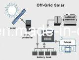 système de production de l'électricité 1kw-5kw solaire