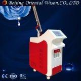 De eo-actieve Apparatuur van het Vlekkenmiddel van de Tatoegering van de Laser