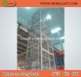 Hydraulisches Ladung-Aufzug-Höhenruder (SJD)
