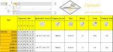 標準回転ツールの旋盤に一致させる鋼鉄HardmetalのためのCutoutil Pdnnr/L 2020k15