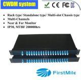 가깝고 먼 양지향성 모니터를 가진 포좌 유형 CWDM 시스템