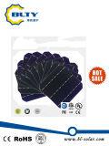La eficacia más alta de la mono célula solar