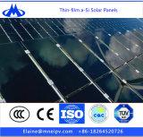 建物の正面のためのライトそして透過太陽電池パネル