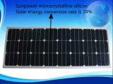 Nuovo indicatore luminoso di via solare 2016 60W