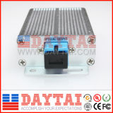 Sale caliente Mini Fiber Optic Transmitter CATV Transmitter con Optional Wavelength