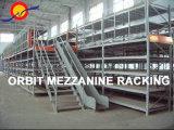 Orbit Multinivel Heavy Duty Mezzanine trasiego (OBGLHJ)