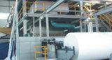 tela no tejida de 3200/1600/2400m m PP Spunbond que hace la máquina (ML)