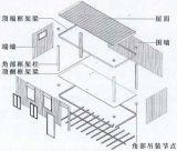 チンタオは生存のための容器の家を溶接した